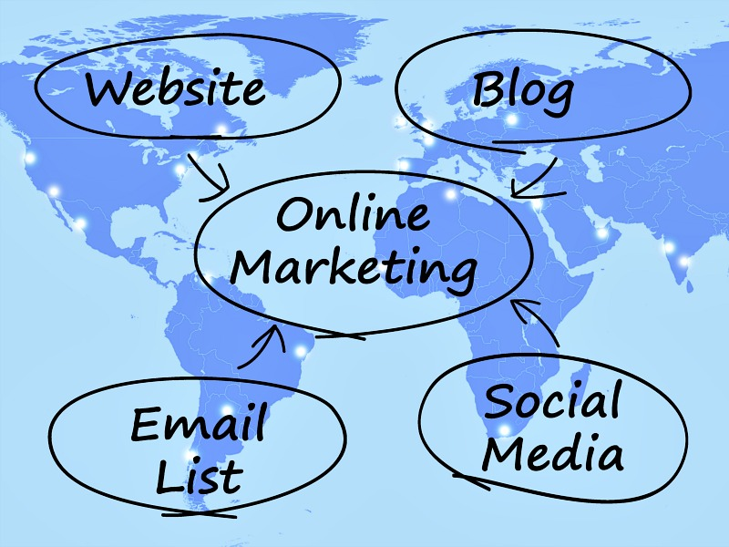 4 Cornerstones to Effective Online Marketing - ConnectingLocalBusiness.com